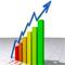 تعریف رشد اقتصادی