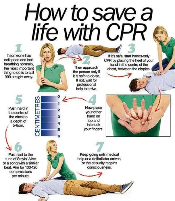 احیای قلب CPR