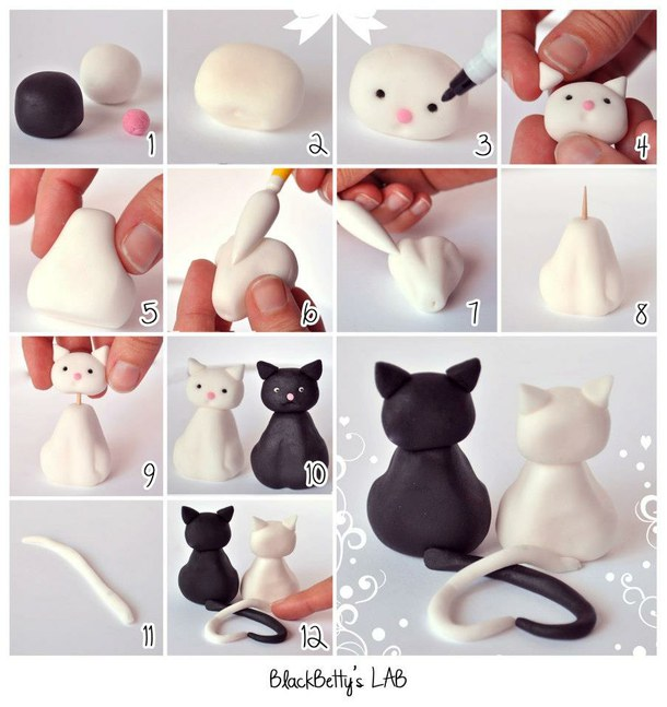 آموزش ساخت گربه های خمیری