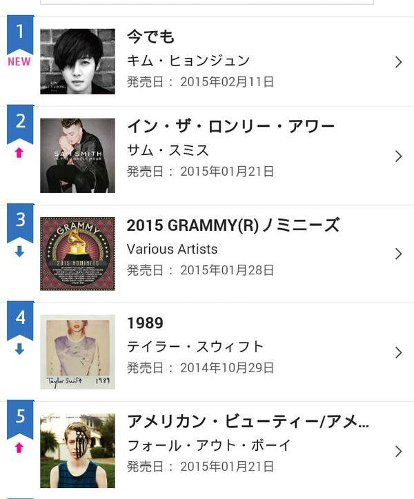 Kim Hyun Joong - Number 1 in the Oricon Weekly Ranking