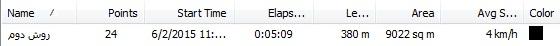 ویراش فایل های مپ سورس