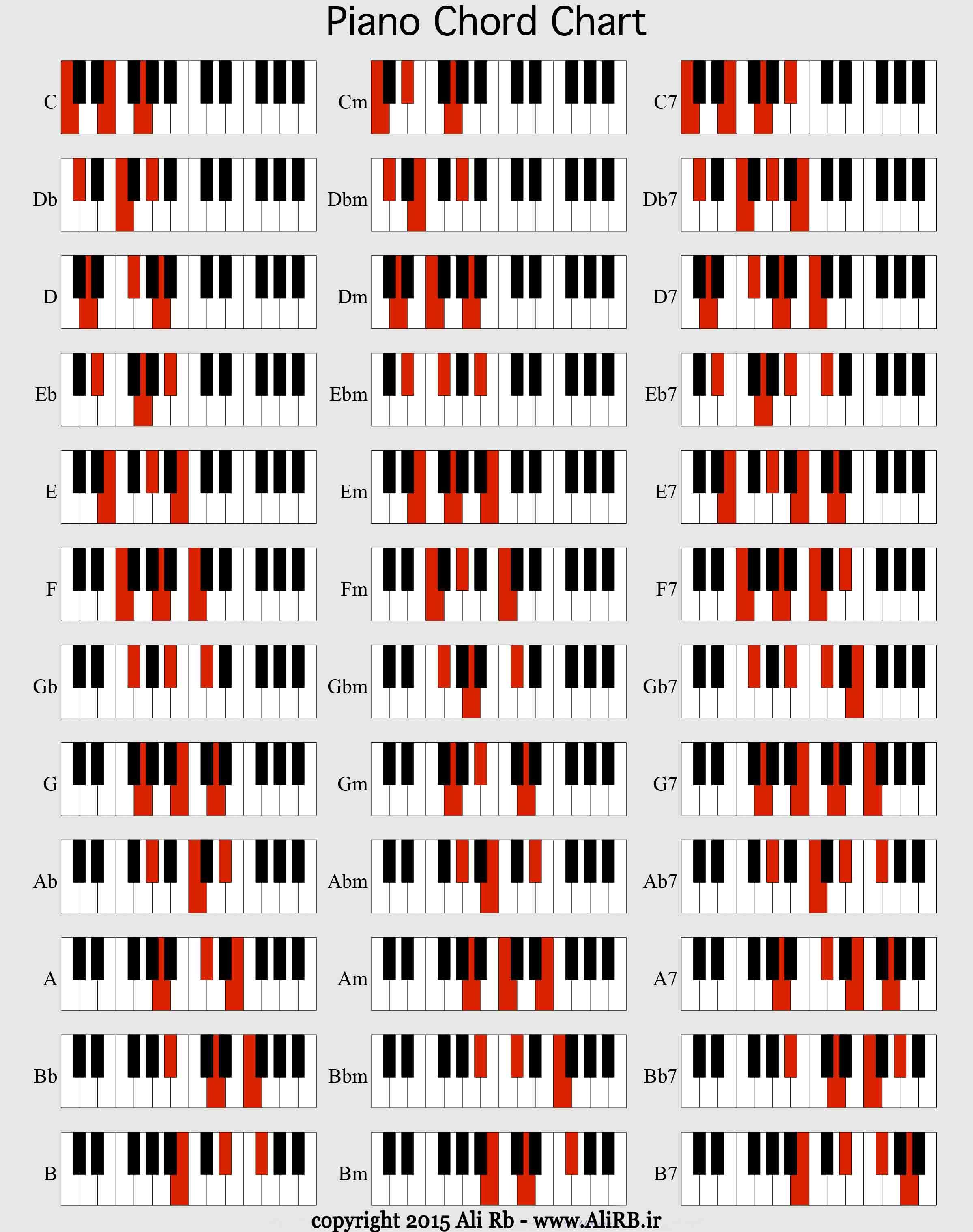 دانلود آهکورد های پیانو و کیبورد
