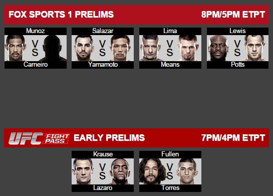 ))>پیش نمایش UFC 184 : Rousey vs. Zingano <((