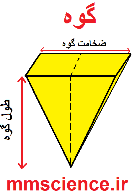 http://s5.picofile.com/file/8288444176/گوه.png