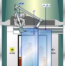 دانلود مقاله همه چیز در مورد آسانسور و پله برقی در قالب پاورپوینت ppt