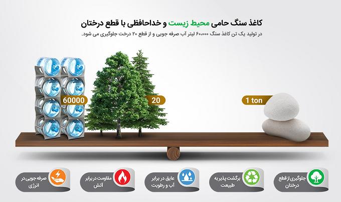 محیط زیست آذربایجان