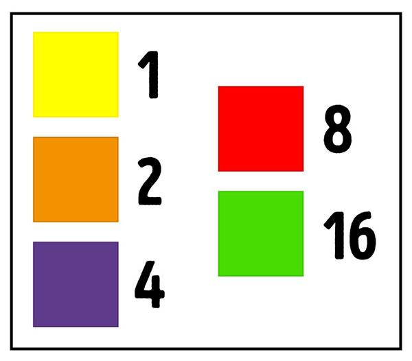 خواندن ذهن شما با تست اعداد و رنگ ها - ذهن خوانی