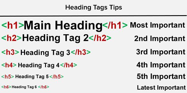 heading_tag